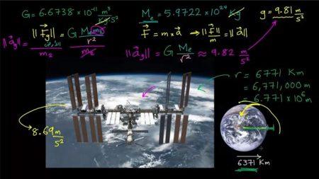 تسارع الجاذبية الأرضية