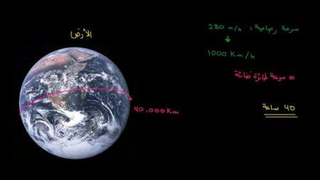 حجم الأرض