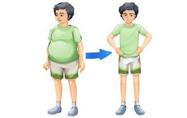 صورة , شفط الدهون , الدهون المتراكمة