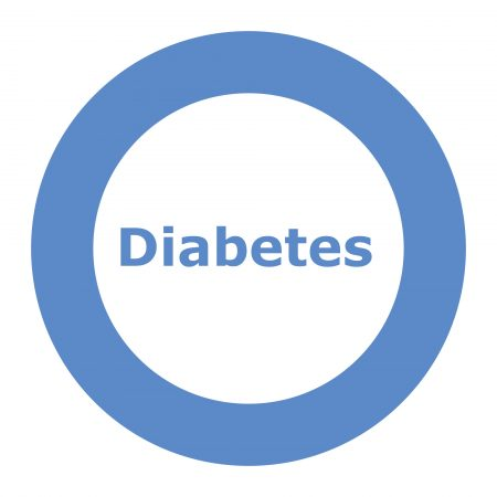 مرض السكر الوراثي ، صورة، السكري