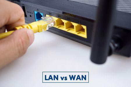 LAN vs WAN , شبكات الإنترنت , صورة