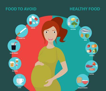 صورة , فترة الحمل , تغذية الحامل