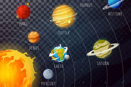 صورة , المجموعة الشمسية , كوكب الزهرة