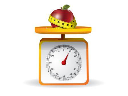 صورة , فقدان الوزن , السمنة