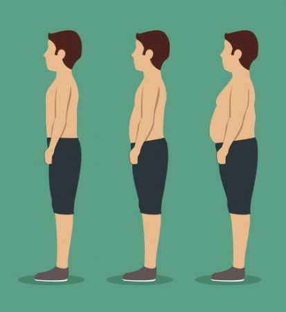 السمنة ، الدهون الزائدة ، السمنة ، زيادة الوزن